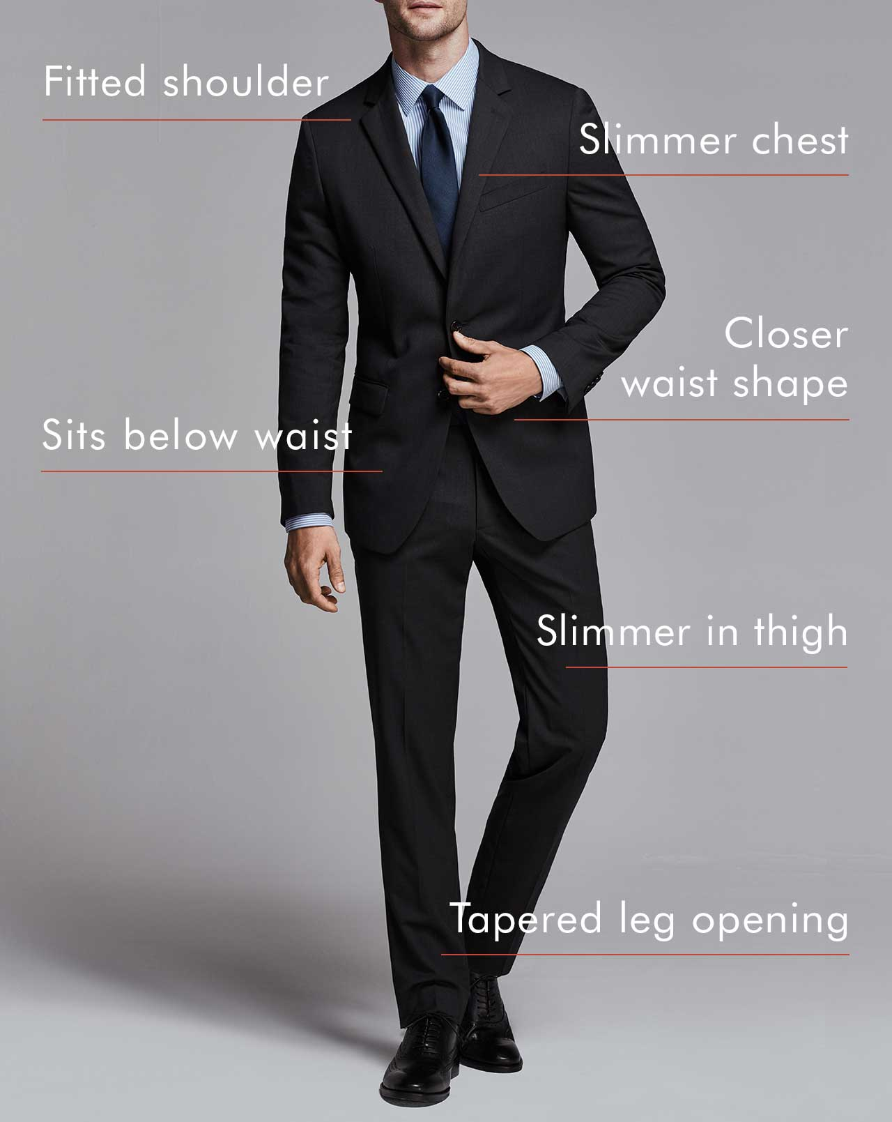 Fit Guide Men S Suits Fits
